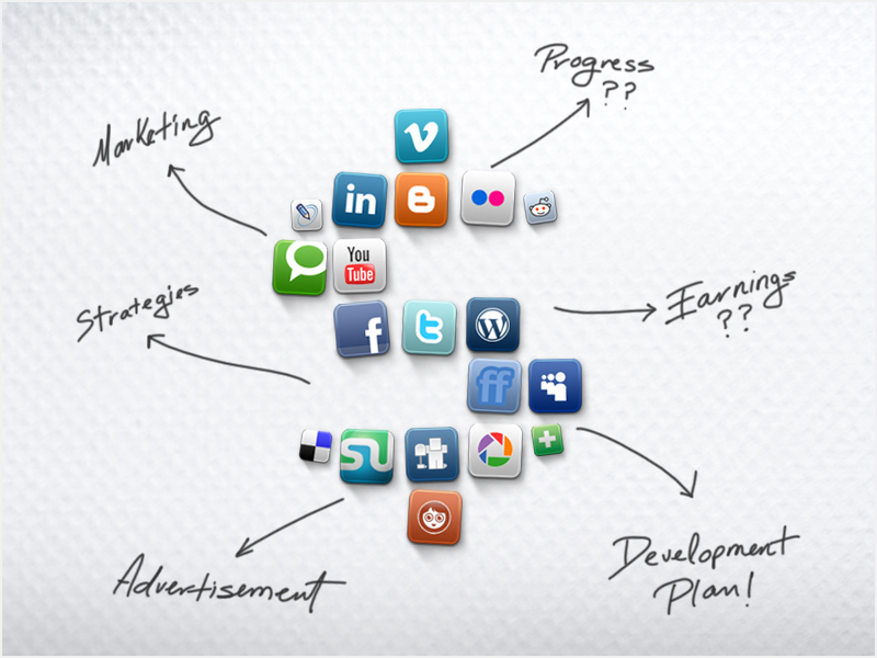 10 Actionable Steps To Build A Wildly Successful Social Media Plan